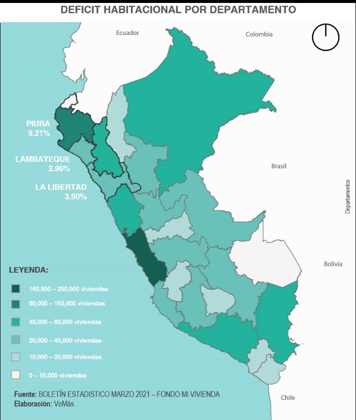 Deficit de Vivienda en Perú